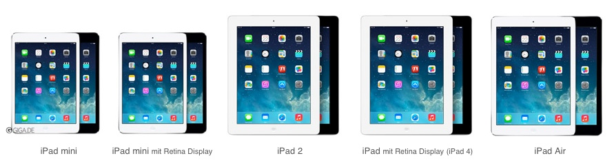 vergleich ipad air vs ipad mini retina vs ipad 4 und mehr giga. Black Bedroom Furniture Sets. Home Design Ideas