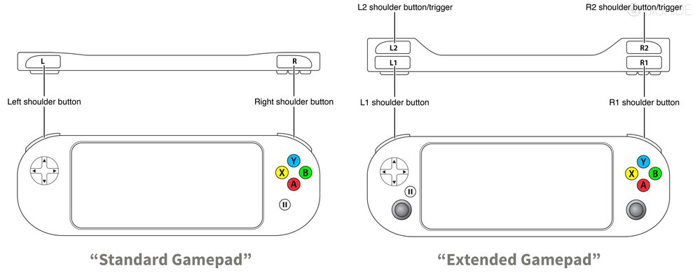 iOS 7 Gamepads - Standard vs Extended