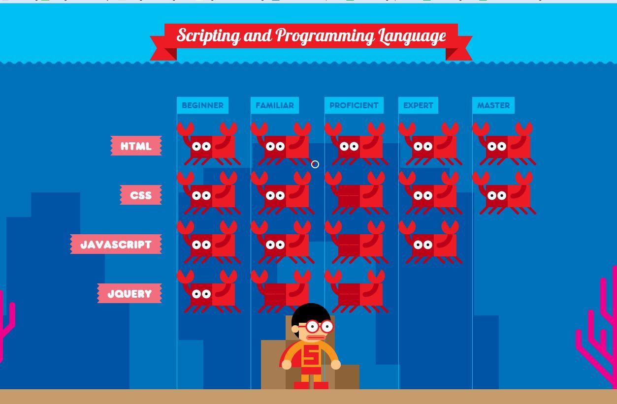 So sieht ein kreativer Lebenslauf aus: Interactive Resume – GIGA