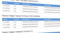 Android 4.4 KitKat: Factory Images für Nexus 4, Nexus 7 2012, Nexus 7 2013 & Nexus 10 zum Download bereit