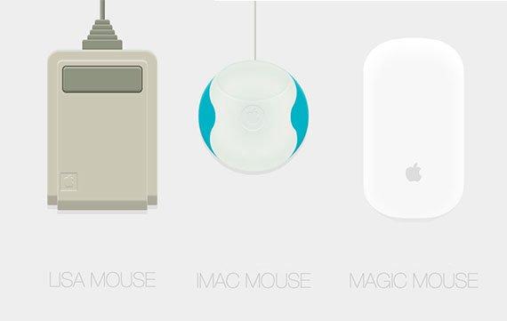 Die Geschichte der Apple Maus