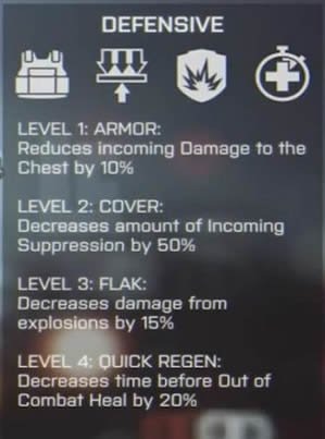 bf 4 perks field updates defensive