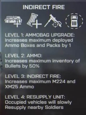bf 4 perks field updates indirect fire