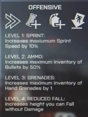 bf 4 perks field updates offensive