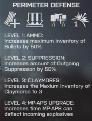 bf 4 perks field updates perimeter defense