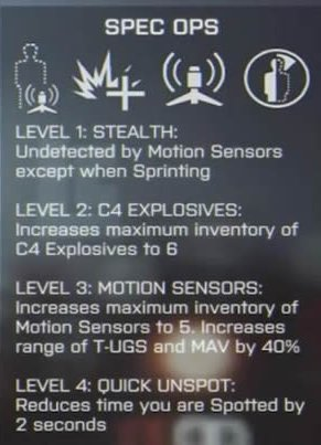 bf 4 perks field updates spec ops
