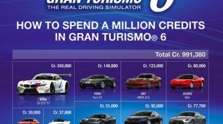 Gran Turismo 6: Wird Mikrotransaktionen anbieten
