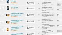 HTC One, Samsung Galaxy Note 3: Wegen Schummeleien aus Benchmark-Topliste entfernt