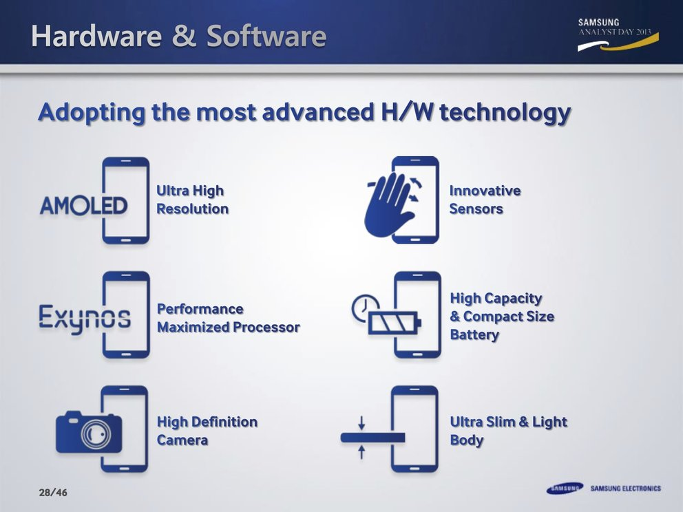 samsung-analyst-day-2013-hard-software-mobile