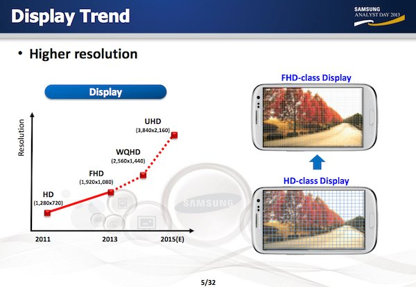 samsung-displays-wqhd-oled