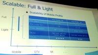 Linux-OS Tizen: Samsung mit Kamera und Lite-Version ab 256 MByte RAM