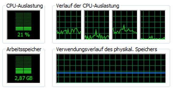 Die CPU-Auslastung unter Windows anzeigen - so wird's gemacht