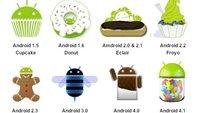 Android-Versionen im November: KitKat debütiert mit 1,1%; Jelly Bean auf 54,5% der Geräte