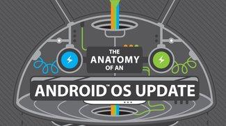Android-Updates: HTC erklärt die Komplexität von Geräte-Aktualisierungen