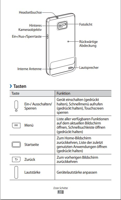 Samsung-Galaxy-S2-Handbuch-1