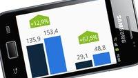 Infografik Smartphone-Boom: Aufsteiger, Aufsteiger, Aufsteiger