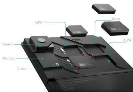 Austauschbare Komponenten beim ZTE Eco-Mobius