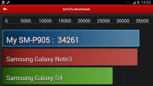 Samsung Galaxy Note 12.2 Pro: Spezifikationen & Benchmarks des Riesen-Tablets geleakt