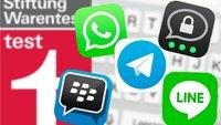 WhatsApp-Alternativen Threema, Telegram u.a. im Datenschutz-Test