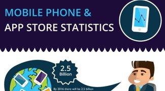 Interessante Zahlen und Fakten zu Smartphones und Apps (Infografik)