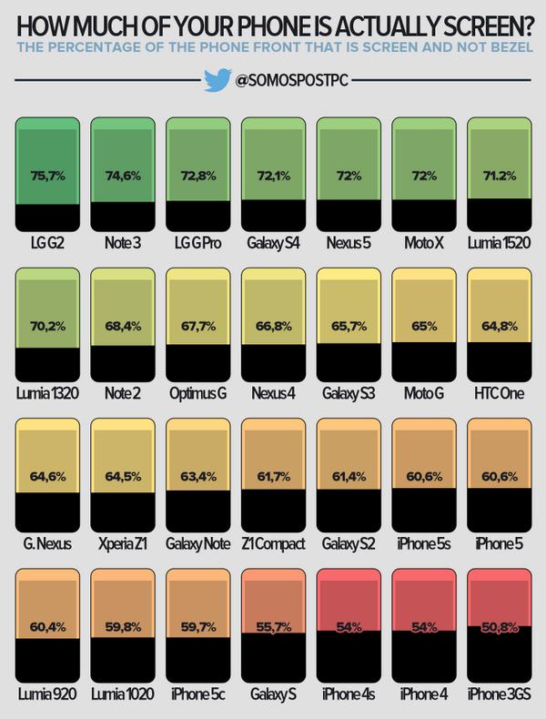 infografik-display-rahmen-bezel.png