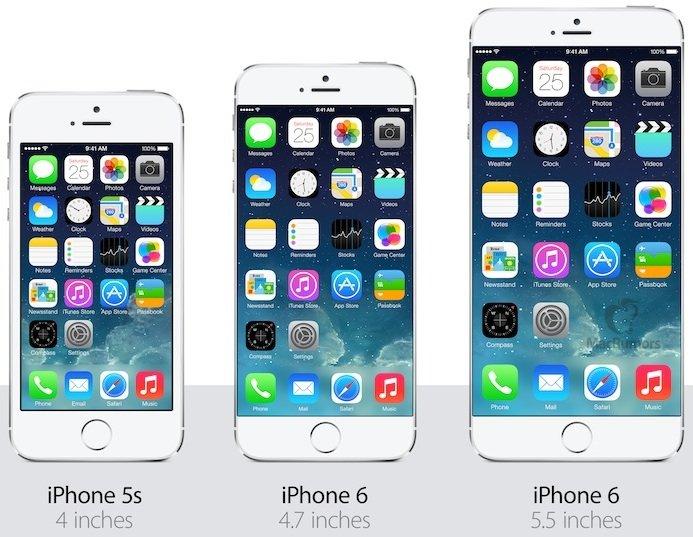 iphone 6s display größe
