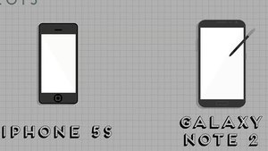 40 Jahre Mobilfunk-Geschichte: Von DynaTAC bis iPhone 5s (Video des Tages)