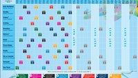WM Tippspiel 2014: Online oder als Vorlage für Excel