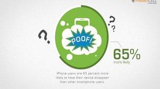 iPhone: Weniger Reparaturen, mehr Diebstähle