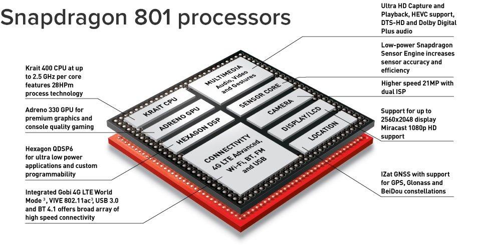 Qualcomm: Unterschiede zwischen Snapdragon 800 und Snapdragon 801 im Samsung Galaxy S5, Sony Xperia Z2 erklärt