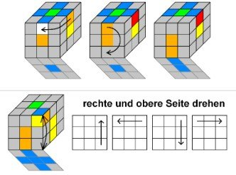 rubik s cube die l sung f r anf nger und fortgeschrittene. Black Bedroom Furniture Sets. Home Design Ideas