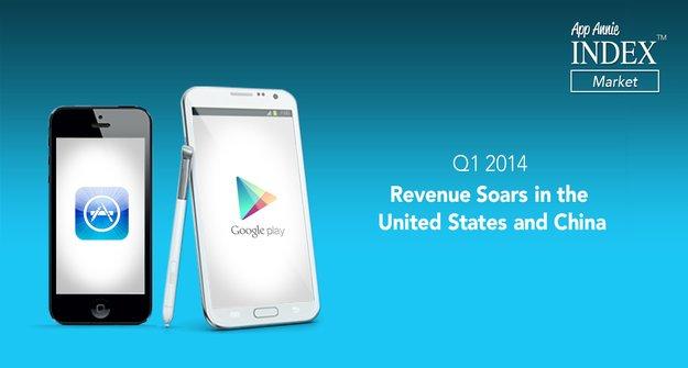 Android: Google mit mehr App-Downloads als Apple, Umsätze steigen auch