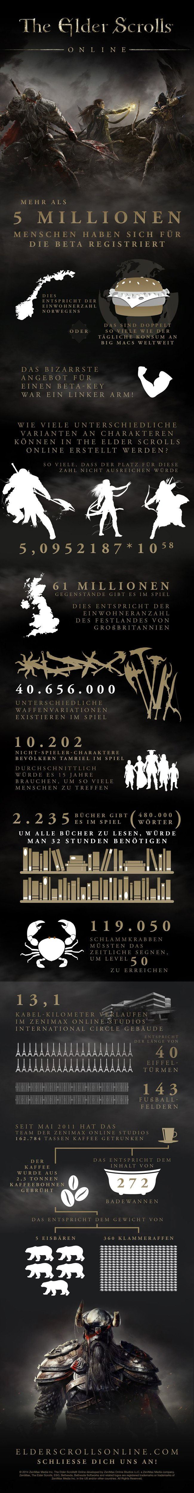 The-Elder-Scrolls-Online-infographic_Germanblogcheck