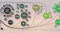 Greenpeace lobt Apple für grüne iCloud