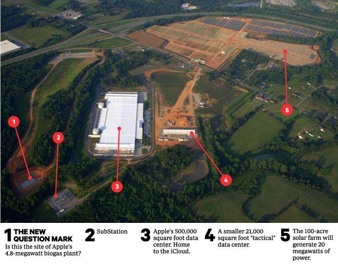 Apples Datenzentrum in North Carolina während des Baus in 2012. Foto: Wired