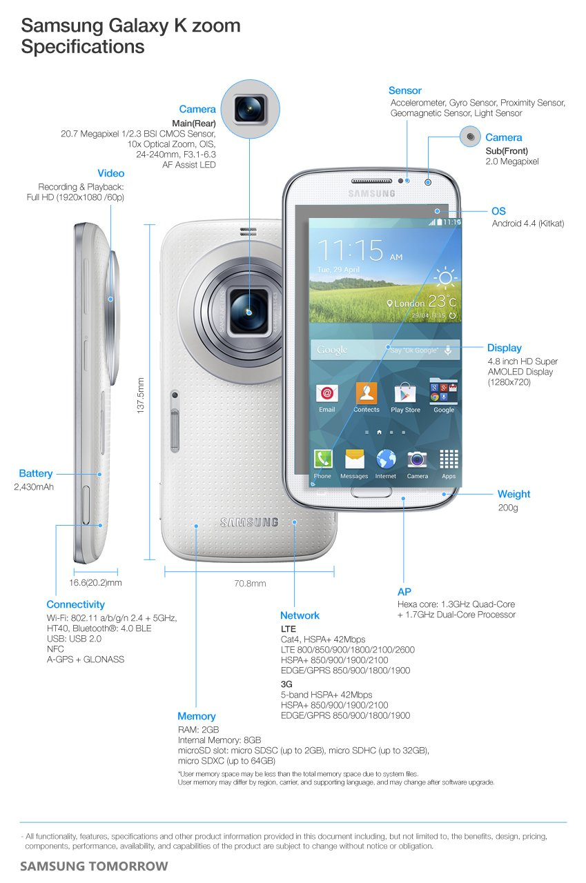 Die Spezifikationen des Galaxy K zoom | Samsung Tomorrow