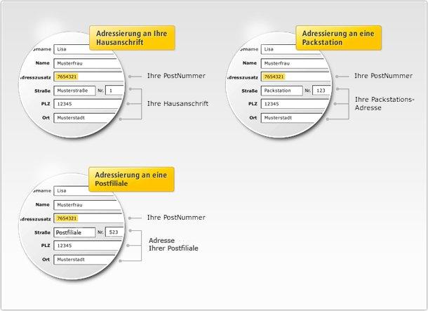 Dhl Packstation Karte.Dhl Postnummer Was Ist Das Anmeldung Und Funktion Erklärt
