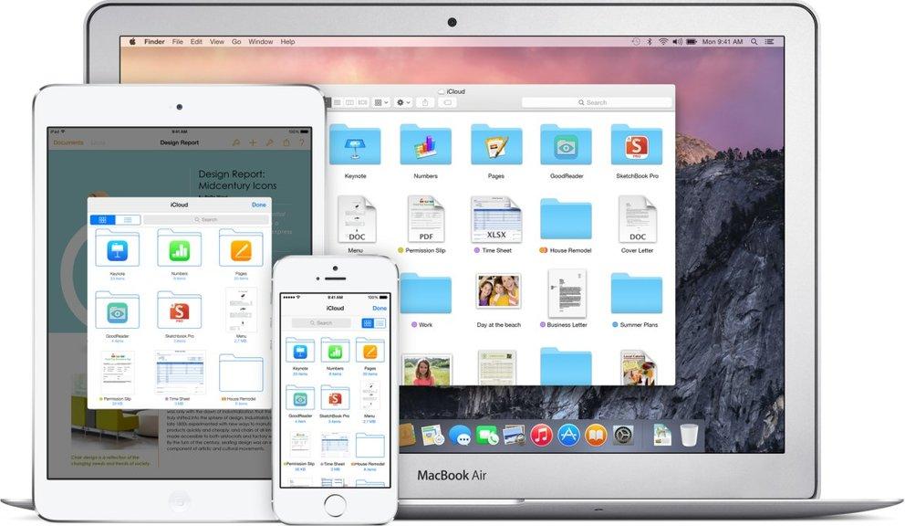 iCloud-Drive-mac-ipad-iphone