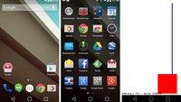 """Android """"L""""-Release Vorschau: Erste Eindrücke von Android 5.0"""