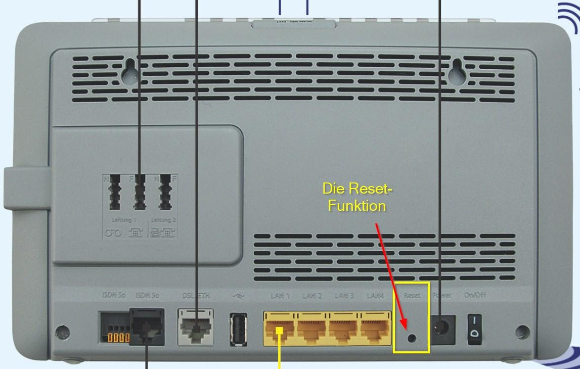 Die O2 Router Ip Wie Lautet Die Adresse