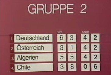 """""""Schande von Gijon"""" im Video: Der Fußball-Nichtangriffspakt von 1982"""