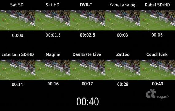Streaming zur WM: So hinken Zattoo und Magine TV hinterher