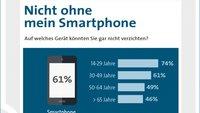 Studie belegt: Smartphones sind des Deutschen liebstes Kind