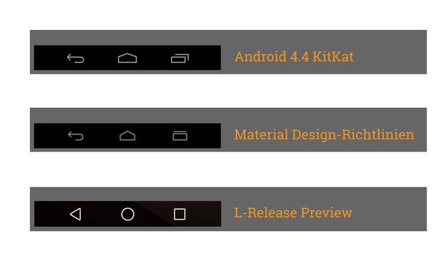"Android ""L""-Release: Verwirrung um Design der Navigations-Buttons"