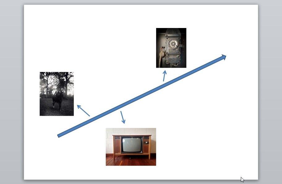 Ein Zeitstrahl in PowerPoint kann auch aus Bildern bestehen