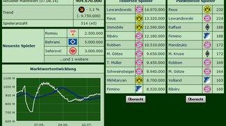 10 Comunio-Tipps zur neuen Bundesliga-Saison