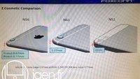 iPhone 6: Interne Dokumente von Foxconn zeigen Spezifikationen
