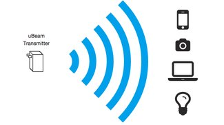 uBeam: Revolutionäre Technologie ermöglicht kabelloses Laden per Ultraschall – so bequem wie WLAN