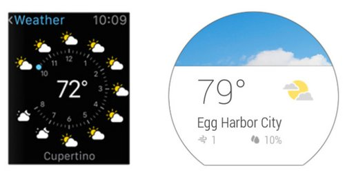 Apple-Watch-Vs-android-wear-home-wetter