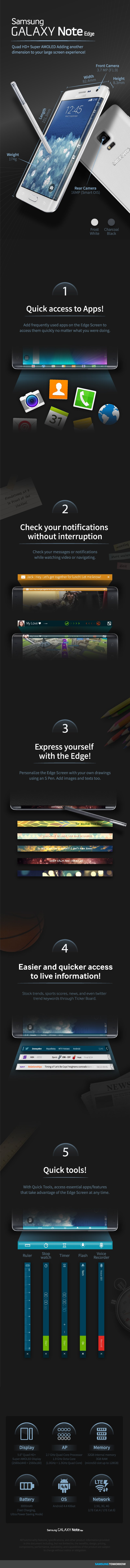 Galaxy Note Edge Infografik